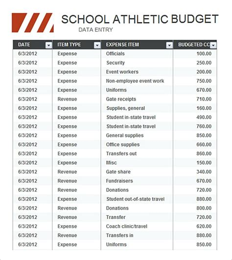 school funding template budget template excel