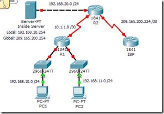 configuracion basica de dhcp  nat neuromarketing