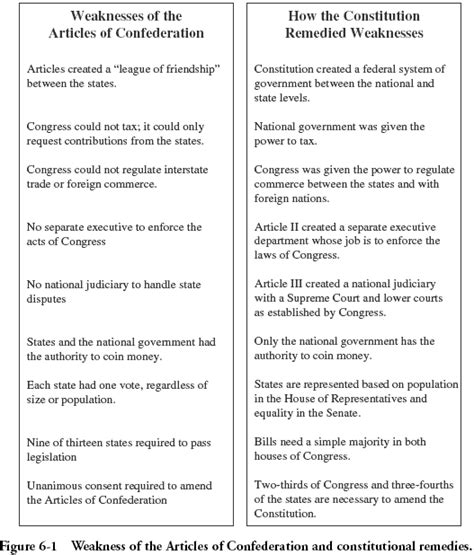 7th grade civics worksheets homeshealth info