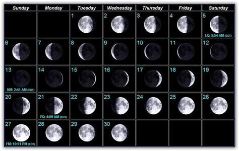 moon phases 2015 calendar october 2015 moon phases calendar calendar pinterest
