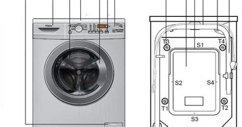 Front Loading Vs Side Loading Washing Machine Textile