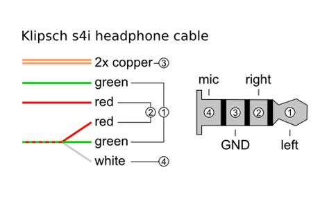 headphone with mic wiring diagram blue green and
