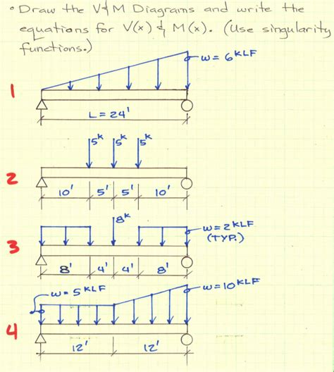diagram equations solved draw the shear and moment diagram and write the eq