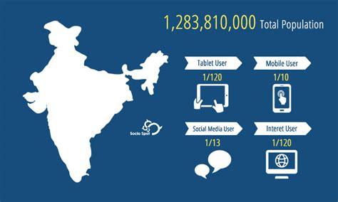 india digital digital india sociospot