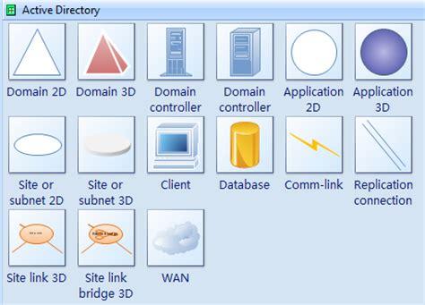 ldap visio stencil active directory diagramming software