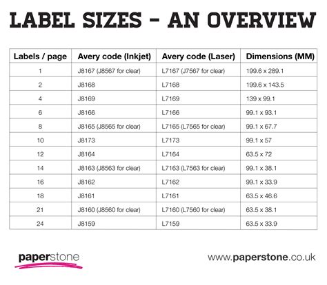 avery standard label template labels avery labels all sizes templates paperstone