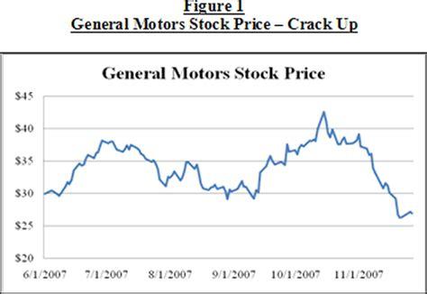 2014 GM Stock