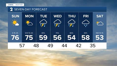 7-Day Weather Tulsa OK