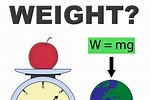 Difference Between Mass and Weight Videro for Kids