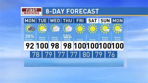 Extended Weather Forecast Tulsa OK