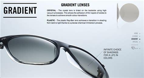 Gradient vs Polarized Lenses Sunglasses
