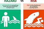 Hazard and a Risk