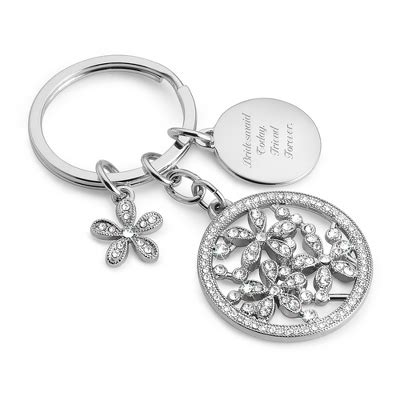 Things Remembered Stock