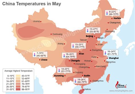 Weather in China Today