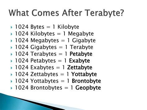 What Comes After Zettabyte