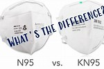 What Is the Difference Between a N95 and Kn95