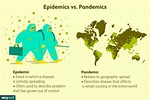 What Is the Difference in Epidemic and Pandemic