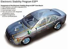 antriebs schlupf regelung undercover sensing dangers safety system diagnostics
