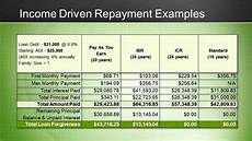 income driven repayment plans fedloan servicing take 5