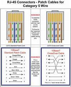 cable color code chart oh how many times bell system at t old phones pinterest d cable