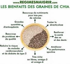 recettes graines de chia bio