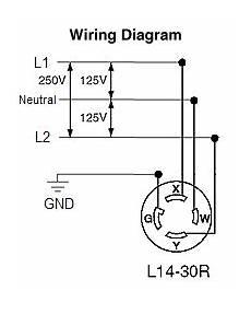 cooper 125 250v 30a nema l14 30r locking connector l14 30r 15 95 auberins com