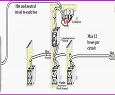 7 domestic electrical wiring requirements collections