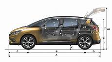 Nouveau Renault Scenic V 233 Hicules Particuliers