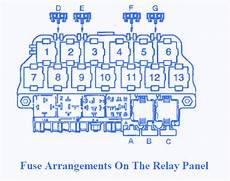 99 beetle fuse diagram for volkswagen beetle thirteenfold 2004 auxiliary relay fuse box block circuit breaker diagram