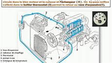 systeme de refroidissement circuit de refroidissement des camions