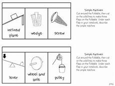 simple machines interactive notebook activities by ideas by jivey