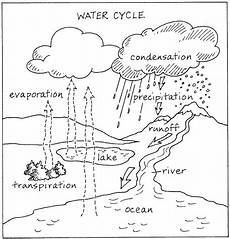 earth science water cycle worksheets 13266 the hydrologic cycle sped class water cycle water cycle diagram science worksheets
