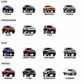 New Ford Models Its My Car Club