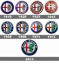 Meaning Alfa Romeo Logo And Symbol History And Evolution