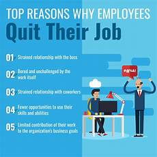 top reasons why employees quit their employees spectrumstaffingsolutionsinc solutions