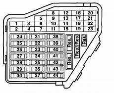 Fuse Locations For Volkswagen Jetta 99