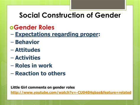 Social Construction Of Identity
