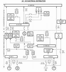 Boeing 777 Wiring Diagram Decor