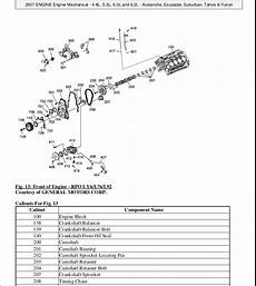 small engine service manuals 2007 gmc yukon xl 2500 security system 2007 gmc yukon service repair manual