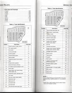 2012 Beetle Fuse Box Diagram by Solved 1999 Vw Beetle Fuse Diagram Fixya