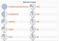 handwriting worksheets 15514 fraction chart free fraction chart templates