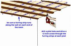 fastening furring strips to the ceiling joists drywall