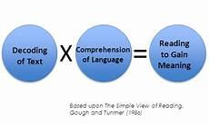 language comprehension informed literacy