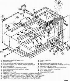 Mercruiser 502 Efi V Gm 502 V 8 1993 1995 Wiring