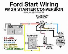 wiring diagram for ford starter relay dentside upgrades list page 3 ford truck enthusiasts