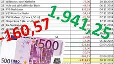 wie viel verdient mit wie viel geld verdient mit h 220 hnern