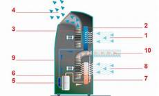 Klimaanlage Funktioniert Nicht - fensterdurchf 252 hrung f 252 r klimaanlage selbst de diy forum