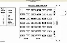 Where Can I Find Fuse Box Diagram For 2001 Bmw 330ci where can i find a fuse box diagram for a 1999 svt cobra