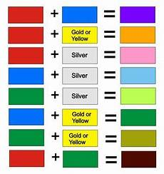 mixed colors chart colour mixing chart colours in