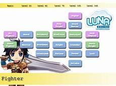 sk luna guide fighter class job tree luna plus